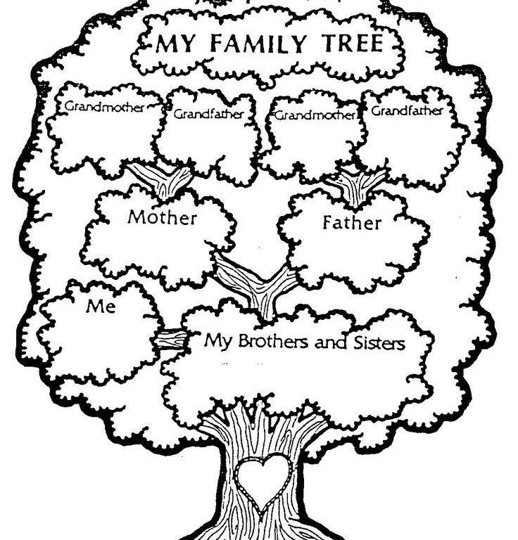 Free Downloads Coloring Family Tree Coloring Pages Printable About Download Family Tree Coloring Family Tree Printable Family Tree Project Family Tree Template
