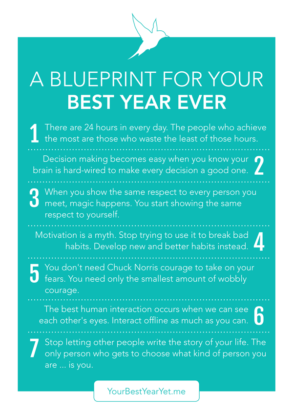 A blueprint for your best year ever | Pinterest | Wise words ...