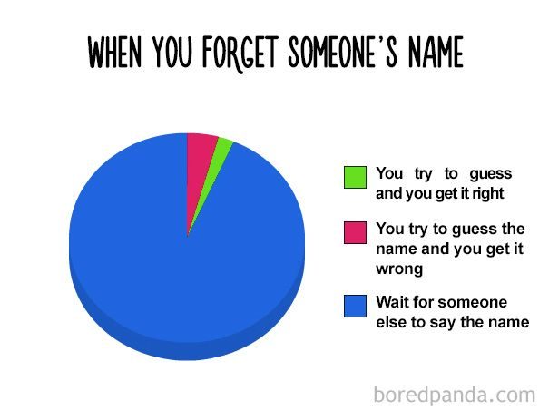 When You Forget Someone's Name | make me laugh today