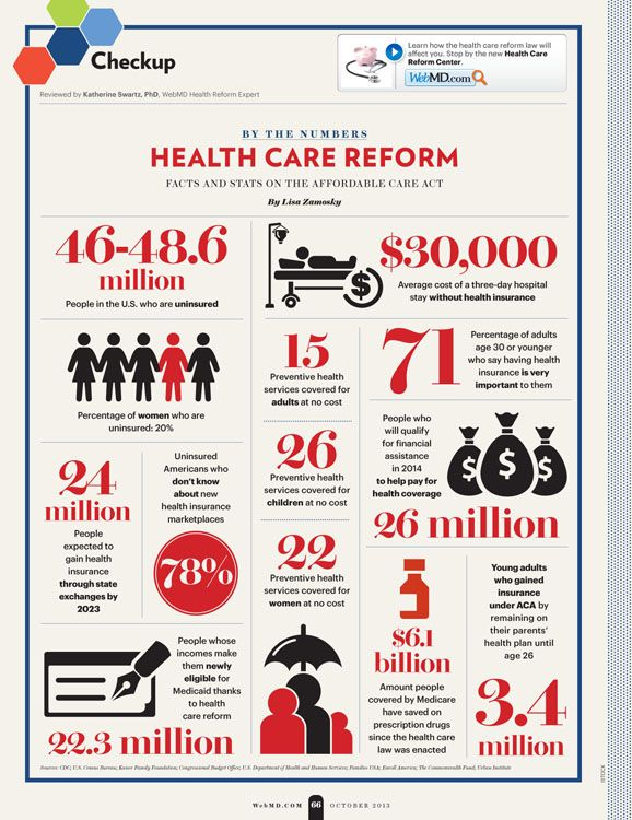 Pin By Webmd On Webmd Magazine Health Care Reform Health Care
