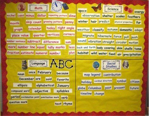 2 Happy Teachers: Content Word Wall   Kindergarten Reading & Writing ...