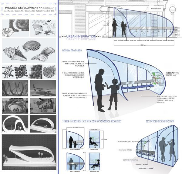 Urban Inspiration Bus Stop Design For London On Behance Bus Stop Design Bus Stop Bus Shelters