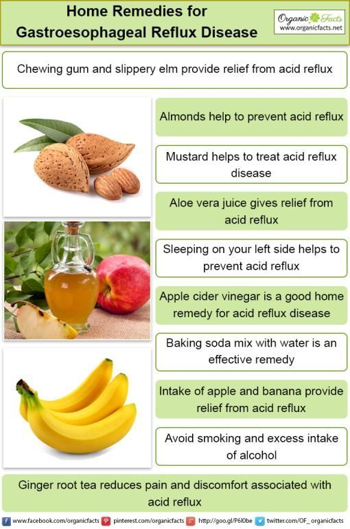 How to get rid of acid reflux pain naturally