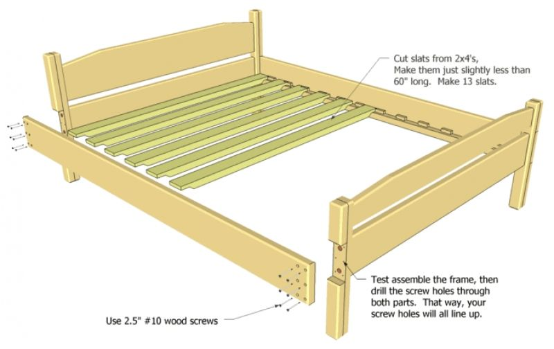 Woodworking Queen Bed Dremel Project Ideas Diy Home Bar Plans Free
