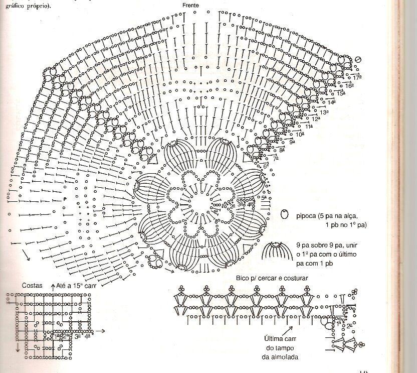 COJÍN A CROCHET | Patrones Crochet, Manualidades y Reciclado ...