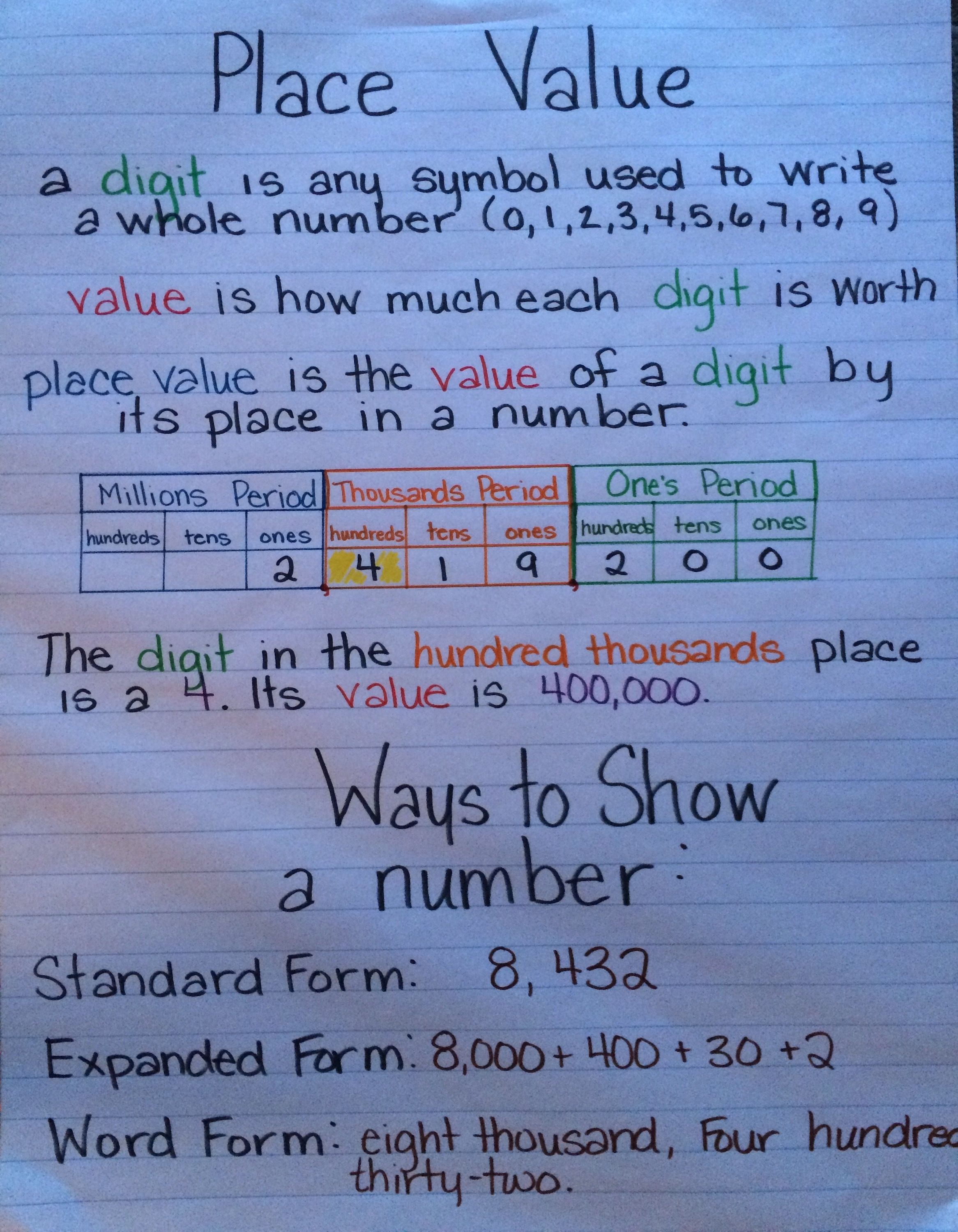 Place Value Anchor Chart More | Teacher Stuff | Pinterest | Mathe