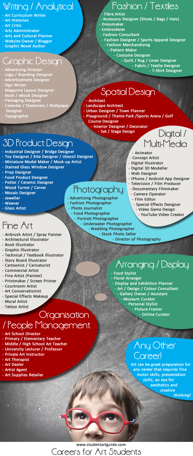 150 Art Careers
