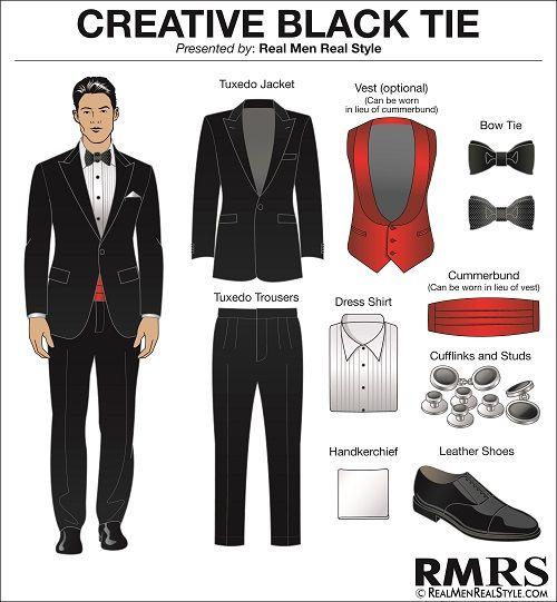 Men S Dress Code Guide 7 Levels Of Dress Code Etiquette Black Tie Business Casual Ultra Casual Menswear Chart Creative Black Tie Dress Code Guide Dress Codes
