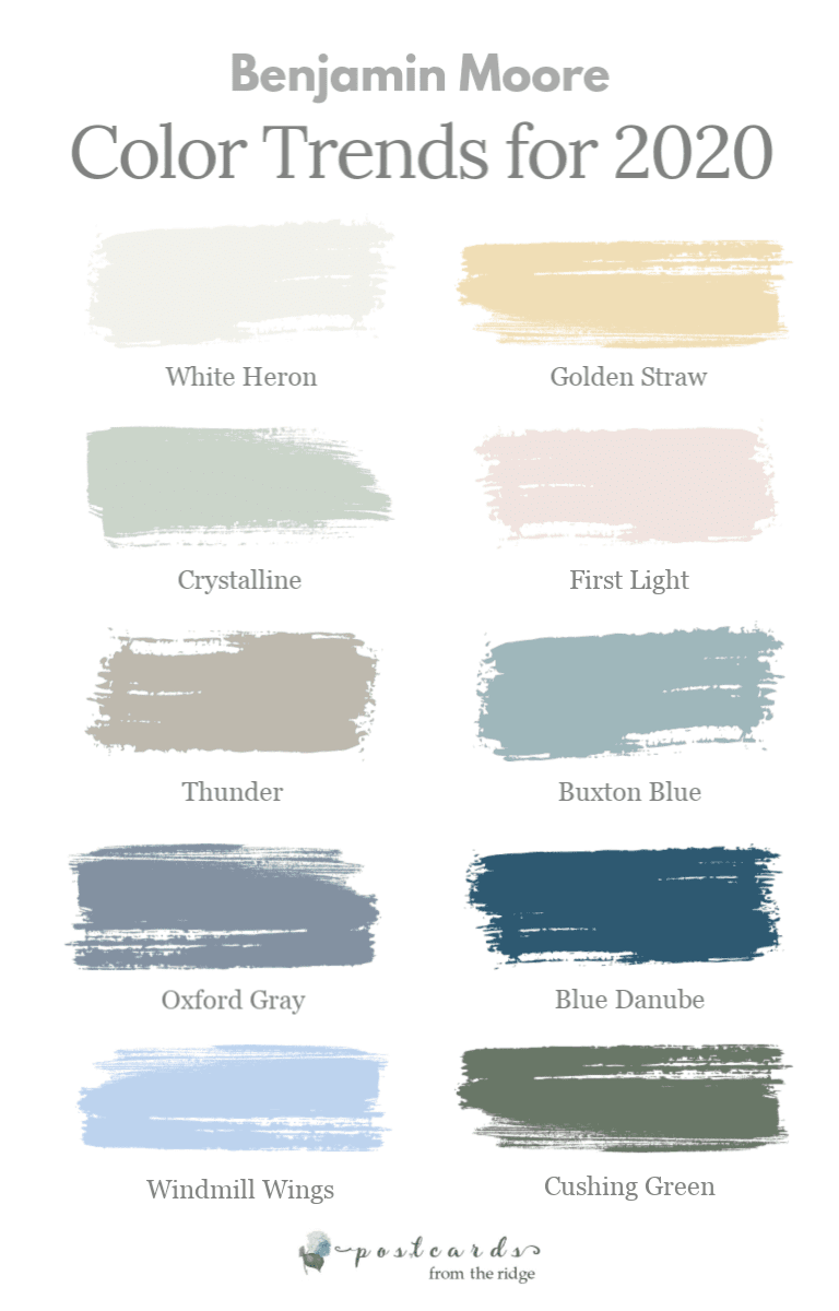Benjamin Moore Color Trends 2020