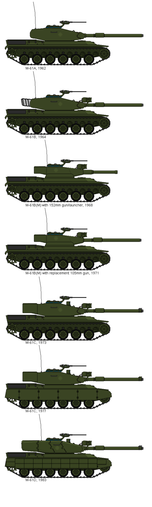 Fordorsia M52 Hamster Protection: 10-90mm Armament: 90mm AT Gun Pintle-mounted 15mm HMG Crew: 4 (Commander, Driver, Gunner, Loader/Radio Operator) Developed in 1952 and adopted the following year, ...