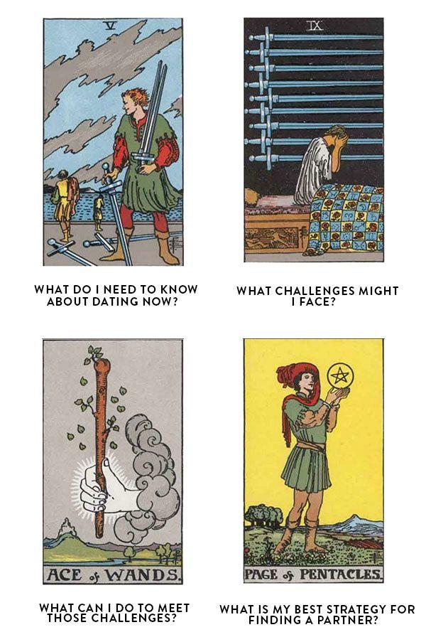 Dating tarot