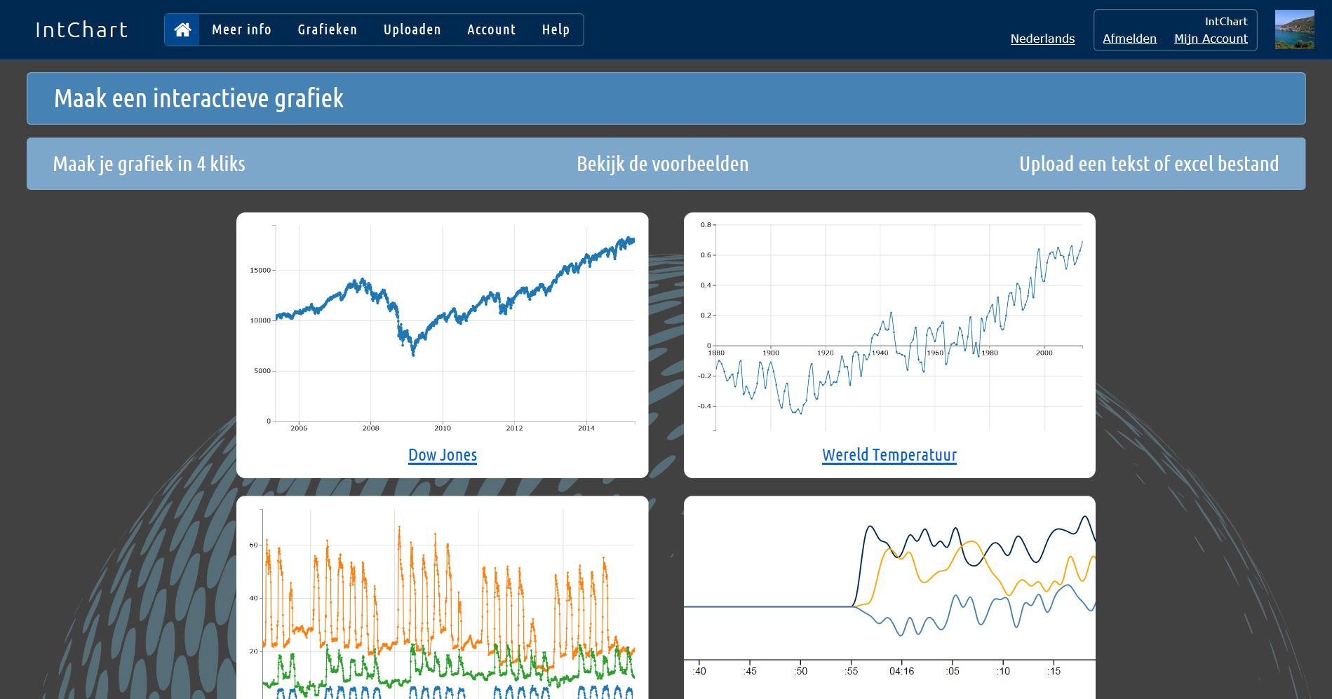IntChart   Make your interactive charts online   Diagrammen ...