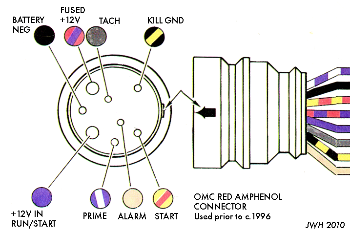 Drawing Pictorial View Of Red Amphenol Circular Connected Used On Omc Wiring Harness Outboard Omc Color Coding