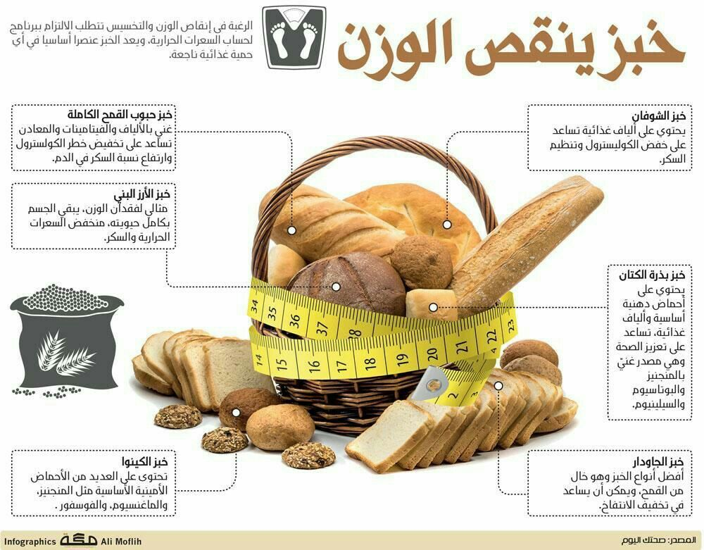 Pin By Saja Khalid On حلويات و طبخات Health Facts Food Health And Nutrition Health Diet