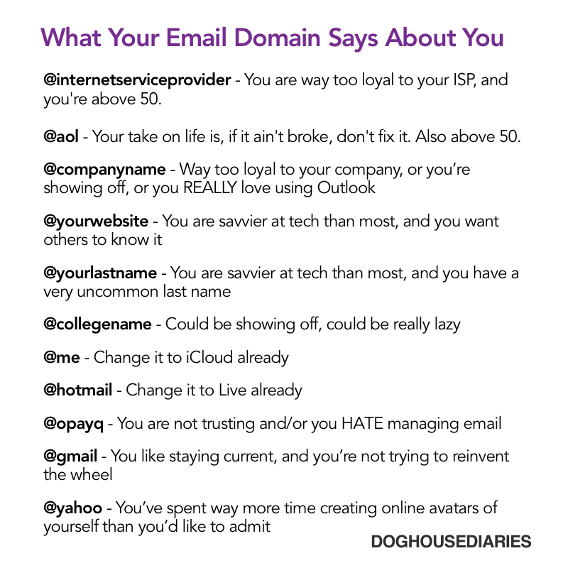 What Your Email Domain Says About You