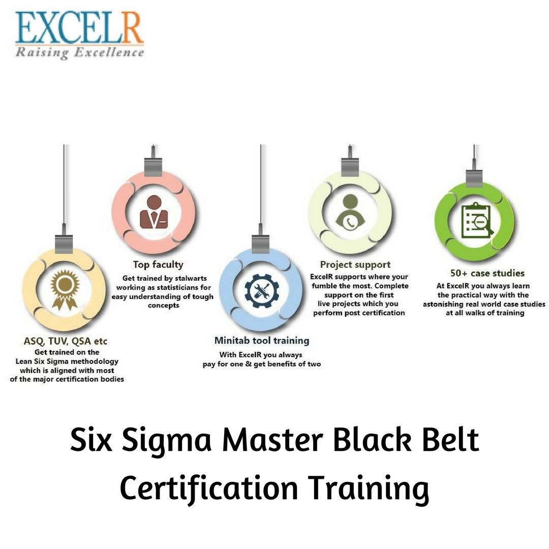 Six Sigma Master Black Belt Certification Training Achieve Your
