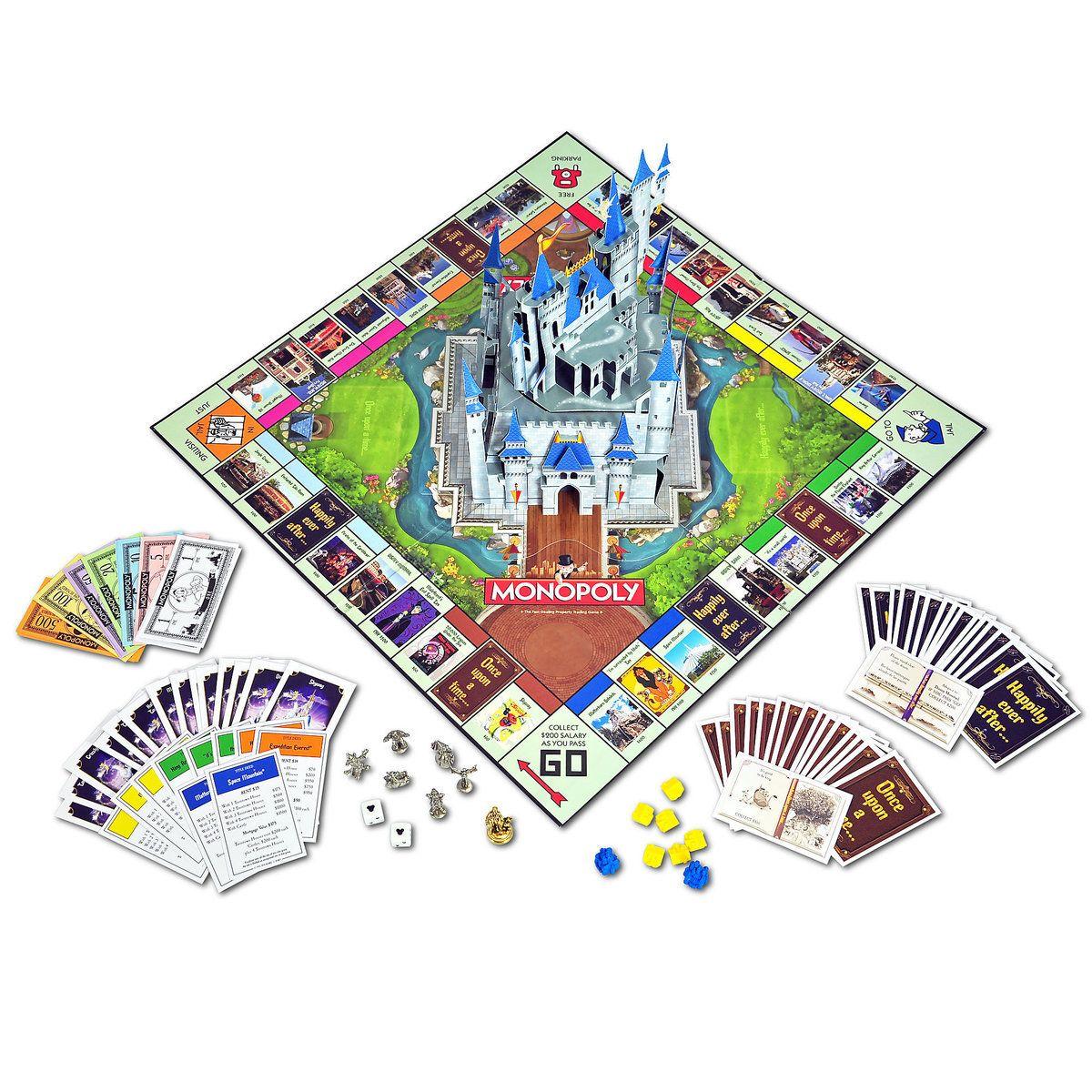 Product Image Of Disney Theme Park Edition Iii Monopoly Game 1 Disney Theme Parks Disney Board Games Disney Games