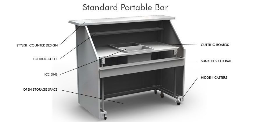 Portable Bar For The Company