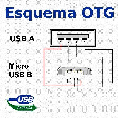 acb56af5db41023643e2e695c6d39f69 Usb Otg Cable Wiring Diagram on usb to serial wiring-diagram, obd2 to usb cable wiring diagram, powered usb hub wiring diagram, usb to rj45 wiring-diagram, usb plug wiring diagram, usb connections diagram, usb to rs232 cable wiring diagram, usb power wiring diagram, usb microphone wiring diagram, usb pin diagram, nook usb cable wiring diagram, usb adapter wiring diagram, samsung usb cable wiring diagram, usb hub circuit diagram, micro usb diagram, usb front panel wiring diagram, usb wire diagram, iphone 5 lightning to usb cable wiring diagram, usb b wiring, usb 2.0 cable diagram,