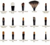 Photo of Professional Makeup Brushes Guide! The  best makeup brush list for beginners. Ge