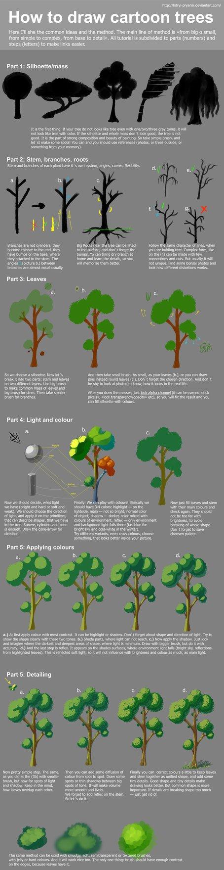 How to draw cartoon trees by hitryipryanik dessin pinterest