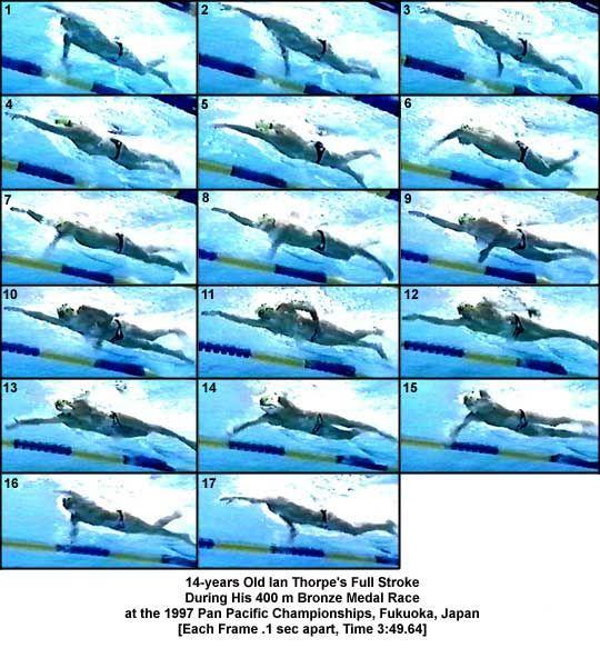 freestyle stroke (Ian Thorpe, 1997, Pan Pacific