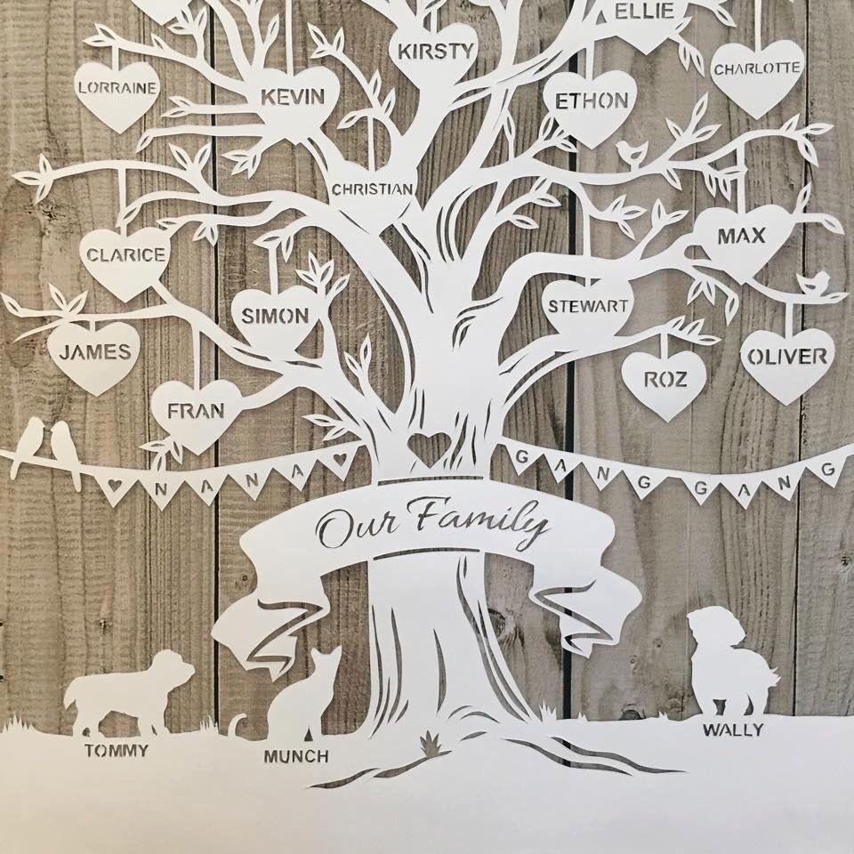 Diy family tree papercutting template family tree art