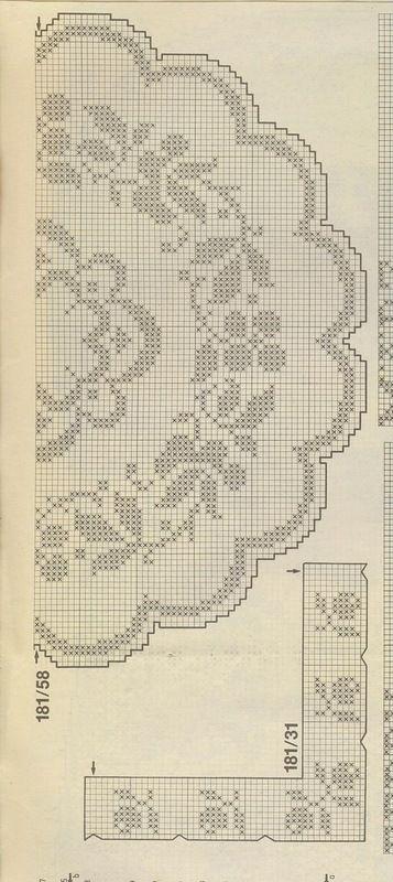 Decke rund | Häkeln / crochet / crocheté_diverses | Pinterest ...