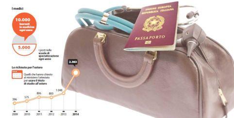 Informazione Contro!: Medici con la valigia più di 2 mila ogni anno scap...