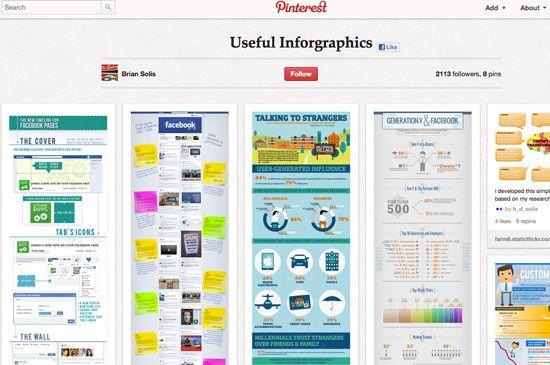15 Best Pinterest Boards for Social Media Infographics