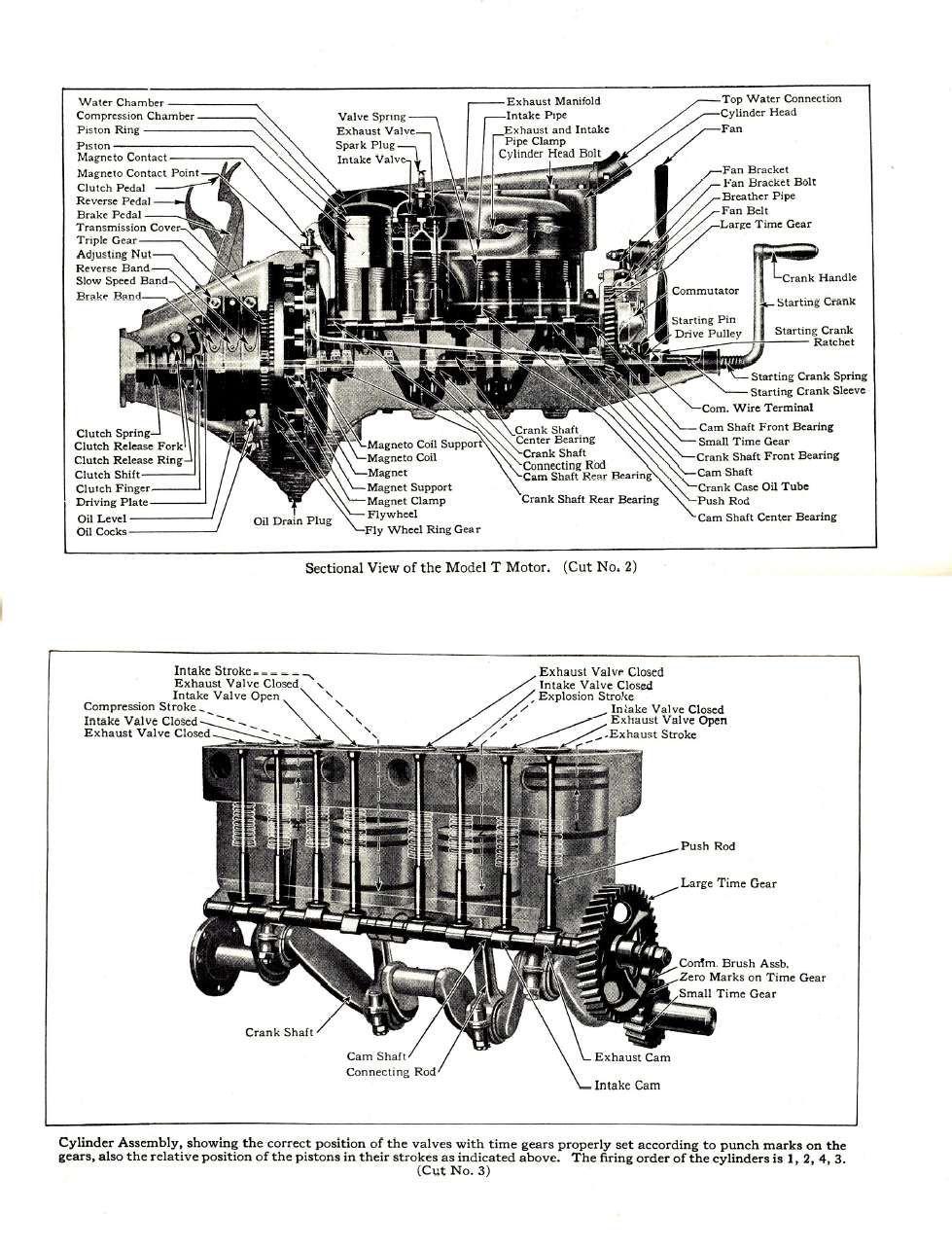 Model T Ford Forum: Engine Schematics for school project