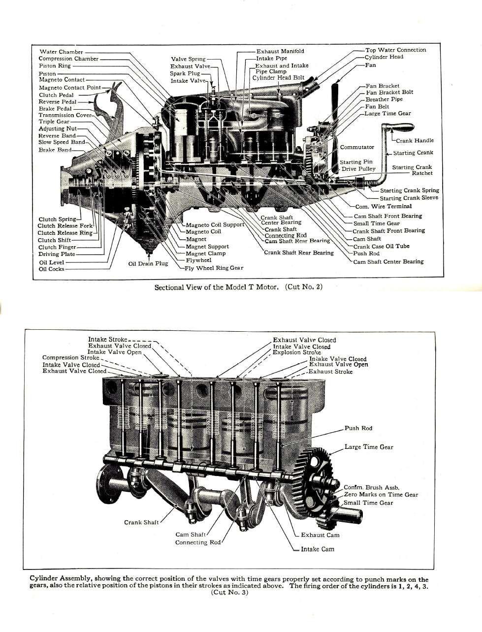 1924 Ford Model T Wiring Diagram Nodes Lymphatic System Wrg 2785