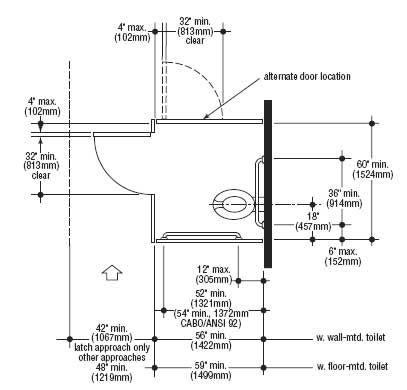 Bathroom Door Size For Wheelchair Access Bathroom Design Ideas