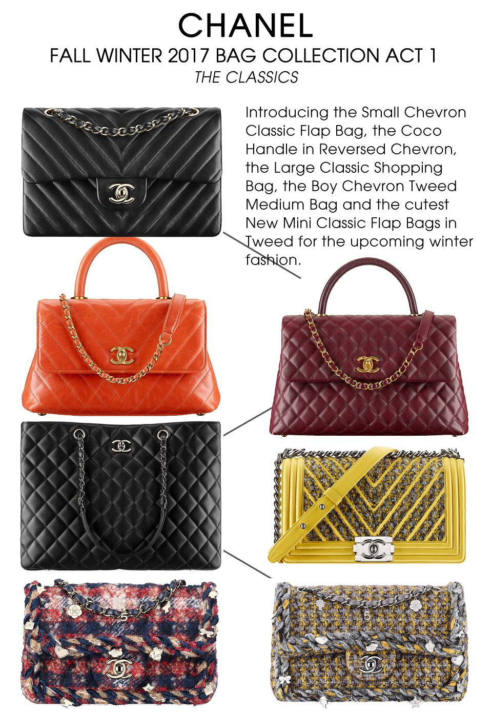 fa1d3631474072 Chanel Fall Winter 2017 Classic And Boy Bag Collection Act 1 | ~Coco ...