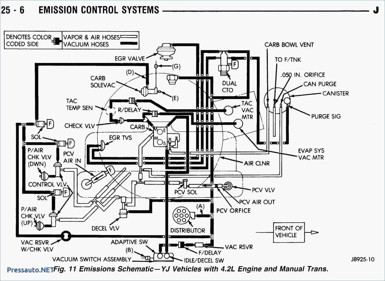 18 1990 Jeep Wrangler Engine Wiring Diagram Engine Diagram Wiringg Net In 2020 Jeep Wrangler Engine Jeep Wrangler Jeep