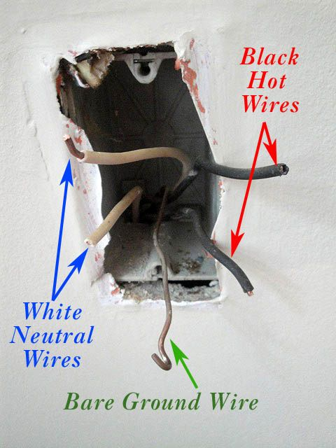 changing out an old ugly outlet pinterest outlets change and rh pinterest com 110V Outlet Wiring Diagram Electrical Outlet Wiring