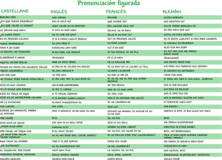 218 Jpg 743 534 Pronunciacion En Frances Colores En Frances Pronunciacion