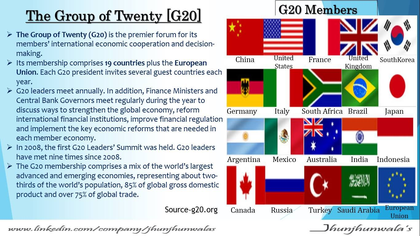 Introduction to G20 Countries TheGroupofTwenty