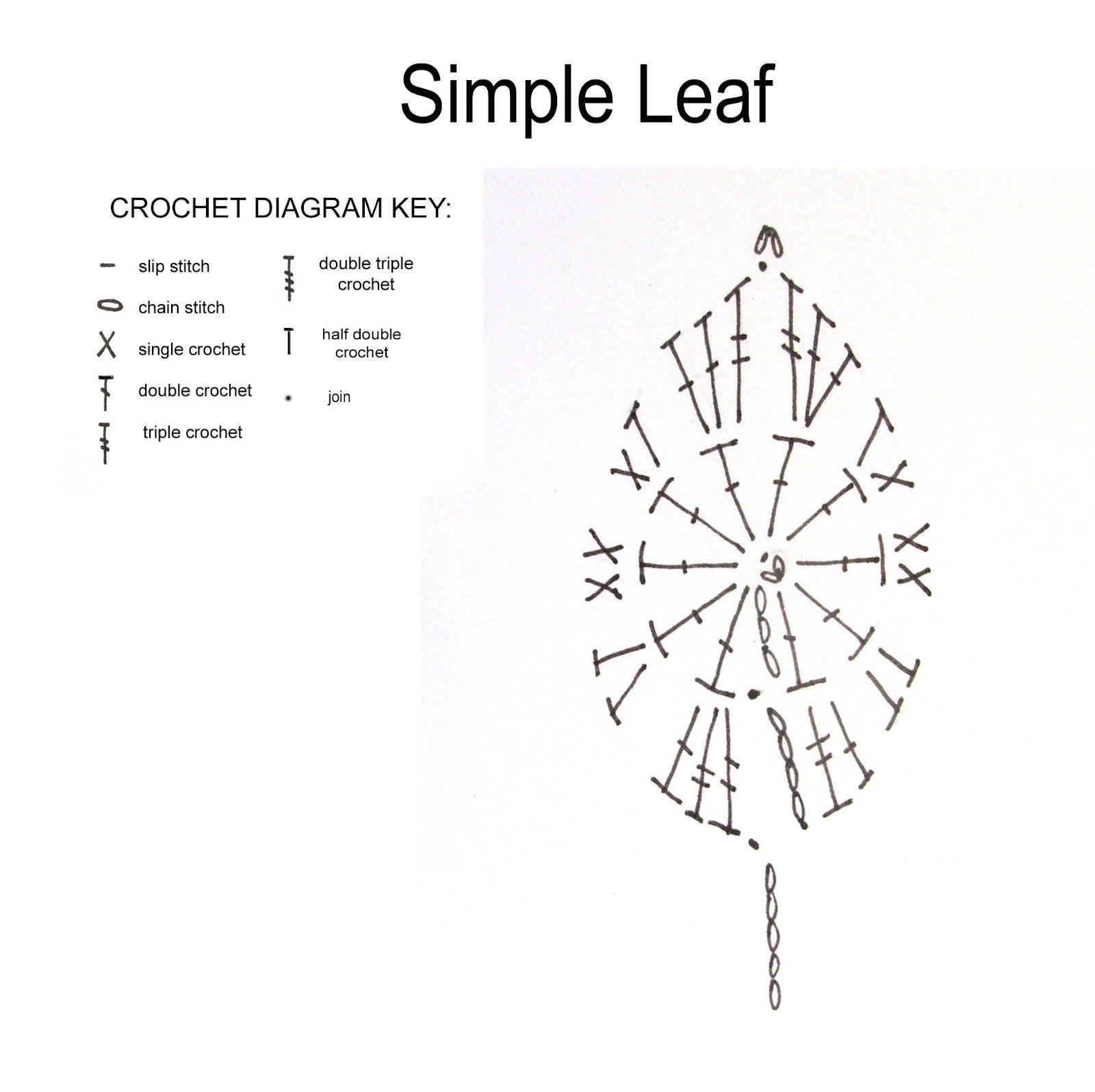 Susan S Hippie Crochet Free Simple Leaf Crochet Pattern