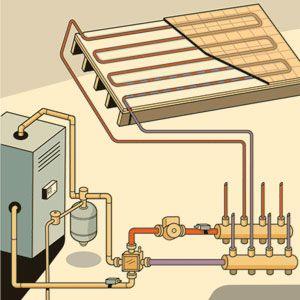 radiant floor heating   radiant floor, house and radiant heat
