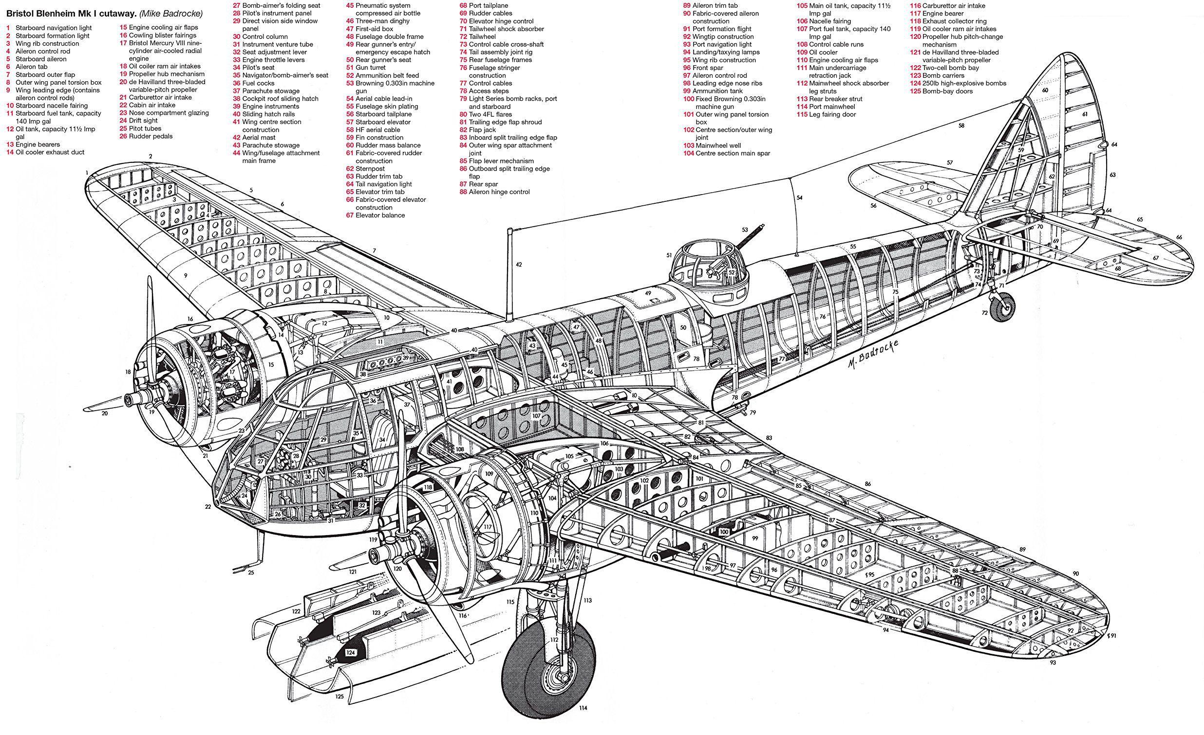 Airplane Door Mechanism Amp Blencut1 Sc 1
