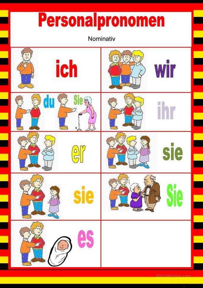 Willkommen auf Deutsch - Personalpronomen - Nominativ | Germany(want ...