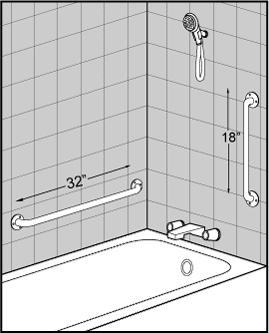 Ada Grab Bar Placement Shower Grab Bar Grab Bars In Bathroom