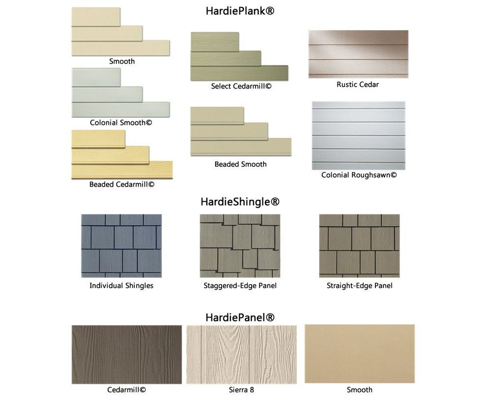 Image Result For Hardie Board Siding Types Exterior