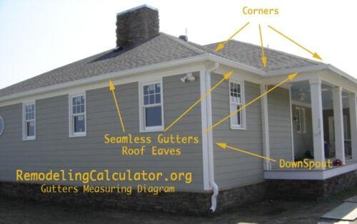 Gutter Installation Cost Calculator Estimate Prices For Seamless Gutters Seamless Gutters How To Install Gutters Gutters