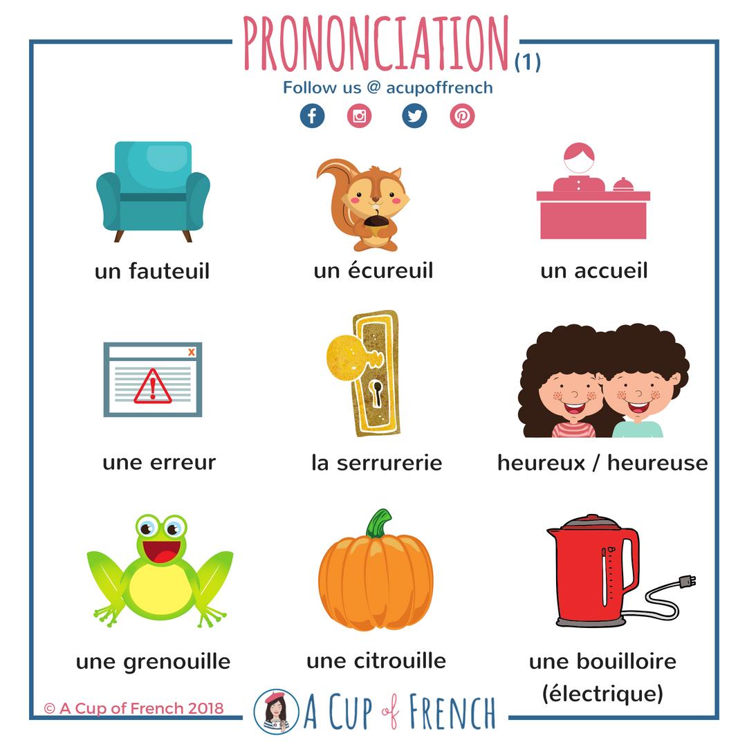 Difficult French Pronunciation 1