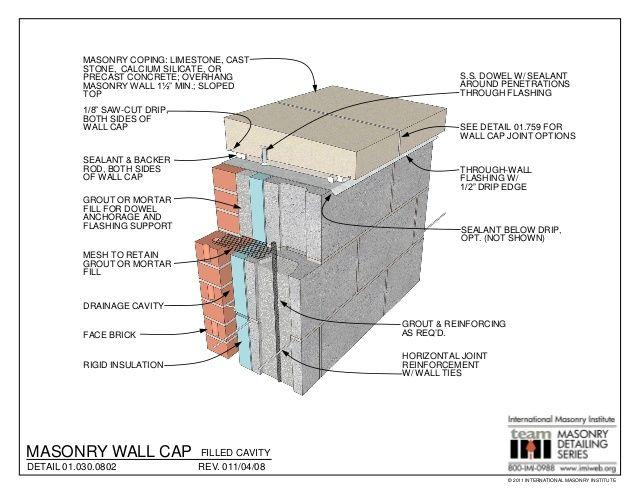 Masonry Detailing Series V 3 4 Masonry Masonry Wall Parapet
