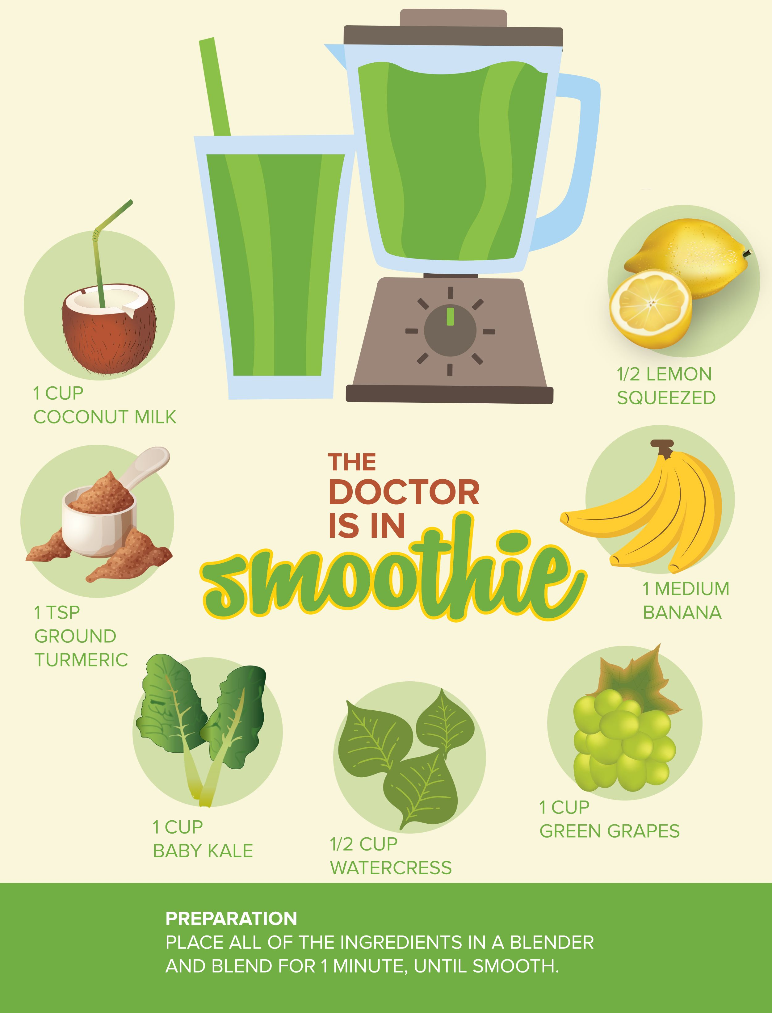 Need to detox? Try these 3 healthy smoothie recipes to help you reset