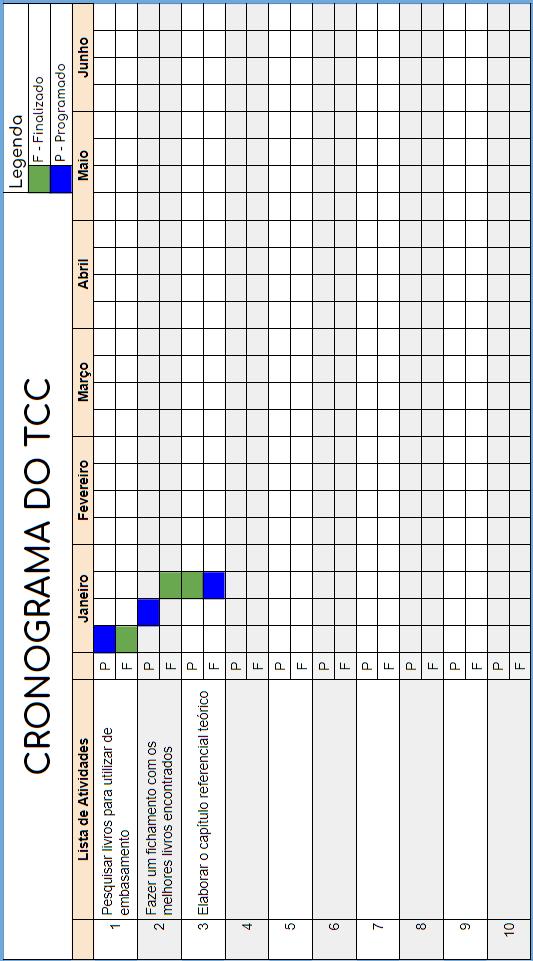 Modelo De Cronograma Para Tcc Monografia E Estágio