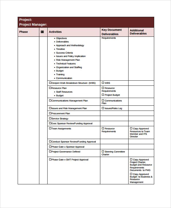 Project Checklist Template With Images Checklist Template